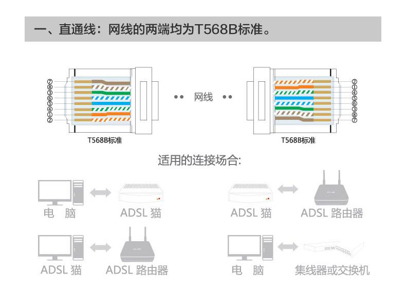 超五类网线接头 监控水晶头